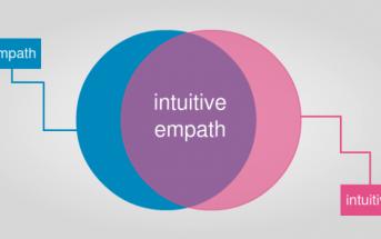 intuitive empath venn diagram